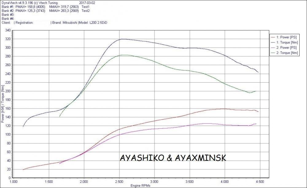 AYASHIKO&AYAXMINSK.jpg